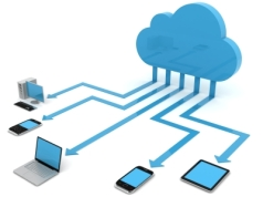 Insurance for Cloud Computing
